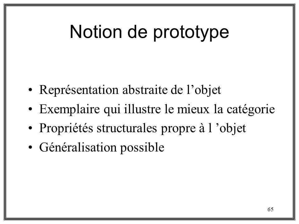 Notion de prototype Représentation abstraite de l'objet