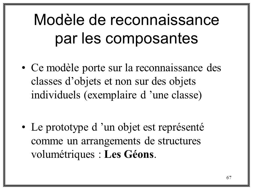 Modèle de reconnaissance par les composantes
