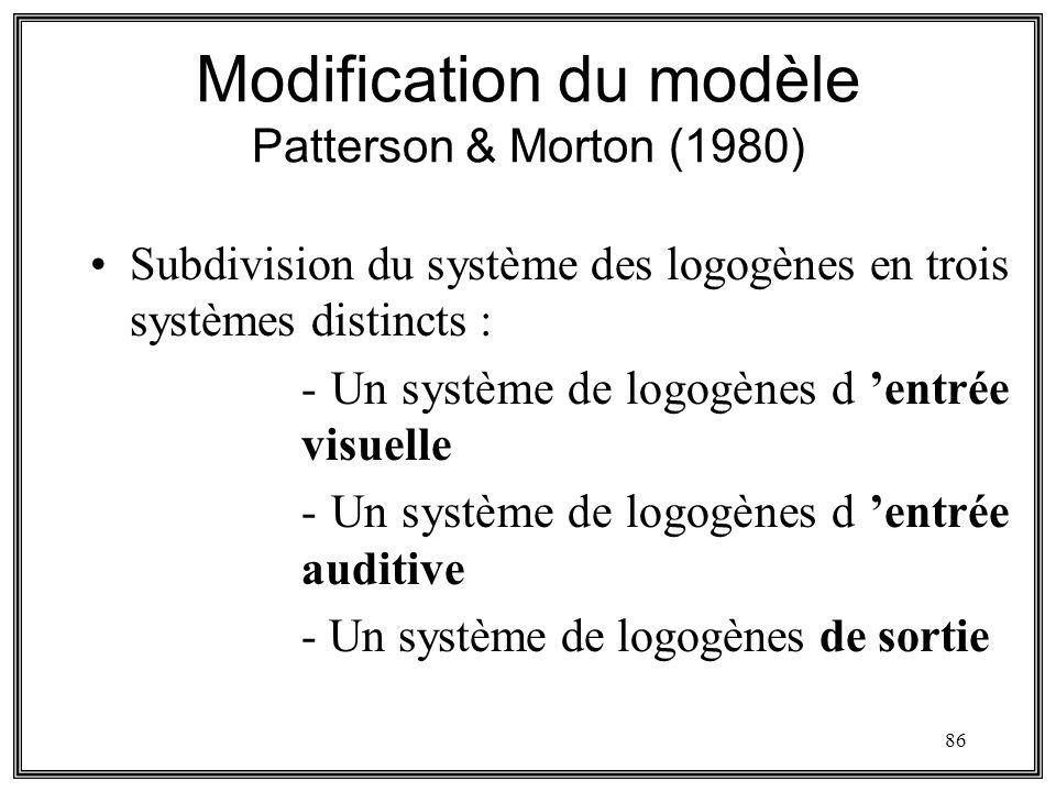Modification du modèle Patterson & Morton (1980)
