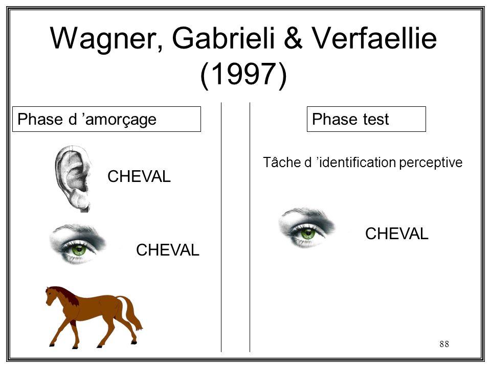 Wagner, Gabrieli & Verfaellie (1997)