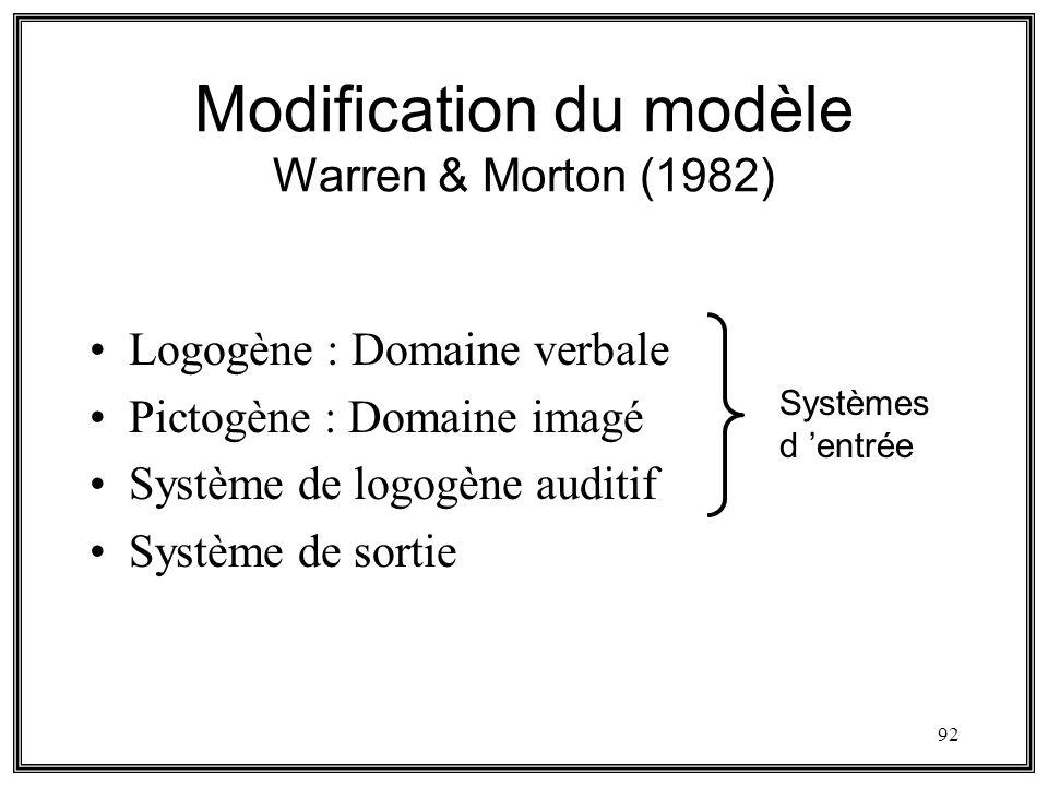 Modification du modèle Warren & Morton (1982)