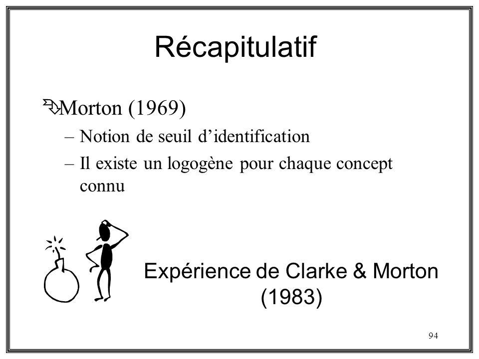 Expérience de Clarke & Morton (1983)