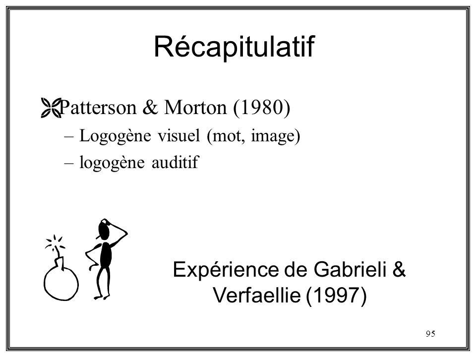 Expérience de Gabrieli & Verfaellie (1997)
