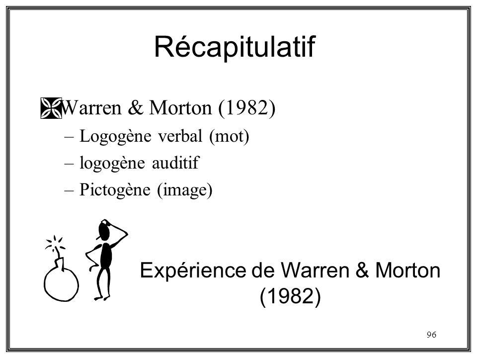 Expérience de Warren & Morton (1982)