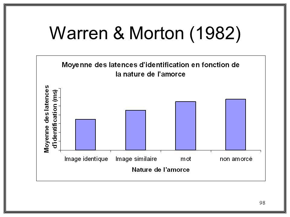 Warren & Morton (1982)