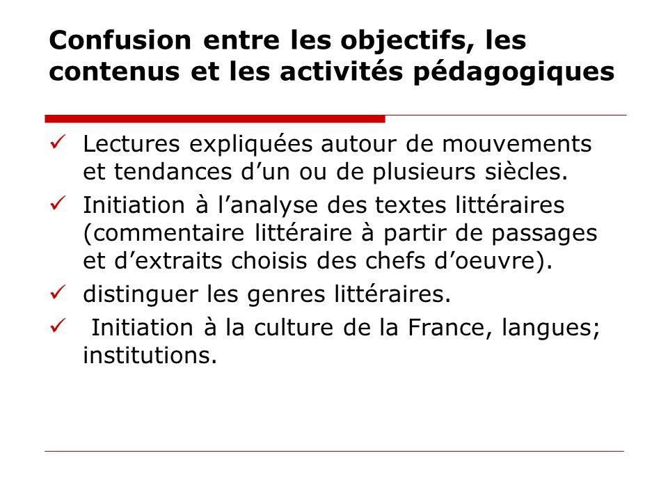 Confusion entre les objectifs, les contenus et les activités pédagogiques