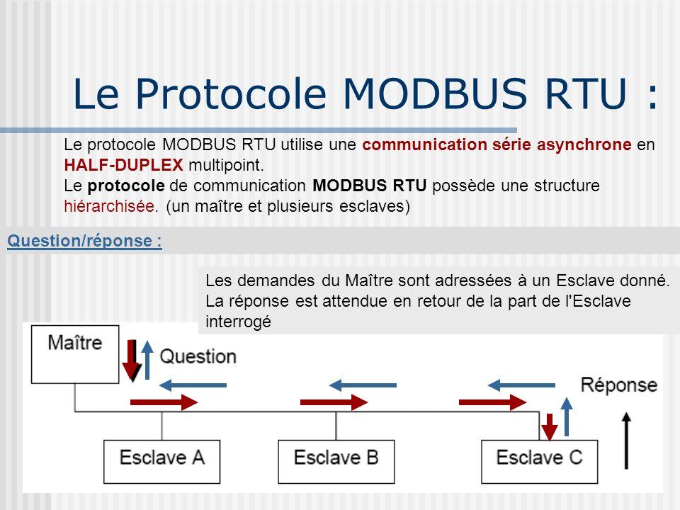 Le Protocole MODBUS RTU :