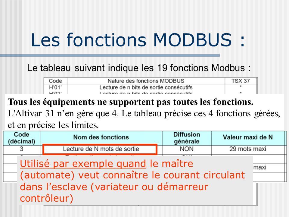 Les fonctions MODBUS : Le tableau suivant indique les 19 fonctions Modbus : Tous les équipements ne supportent pas toutes les fonctions.