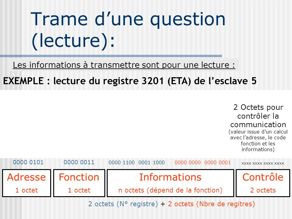 Trame d'une question (lecture):