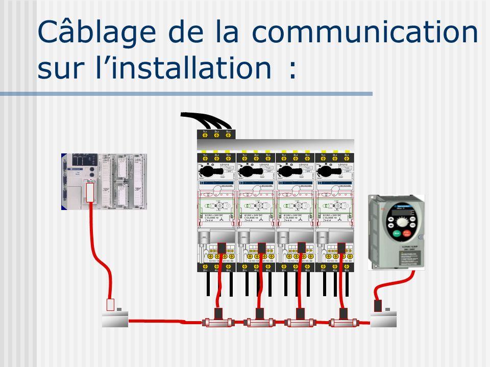 Câblage de la communication sur l'installation :