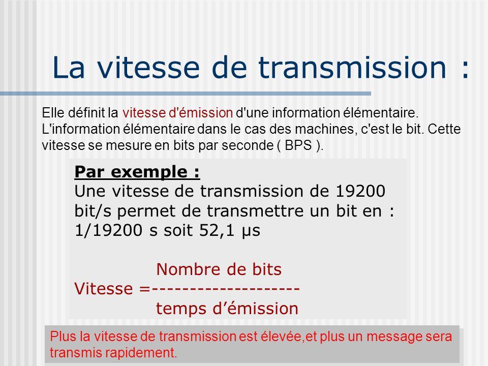 La vitesse de transmission :