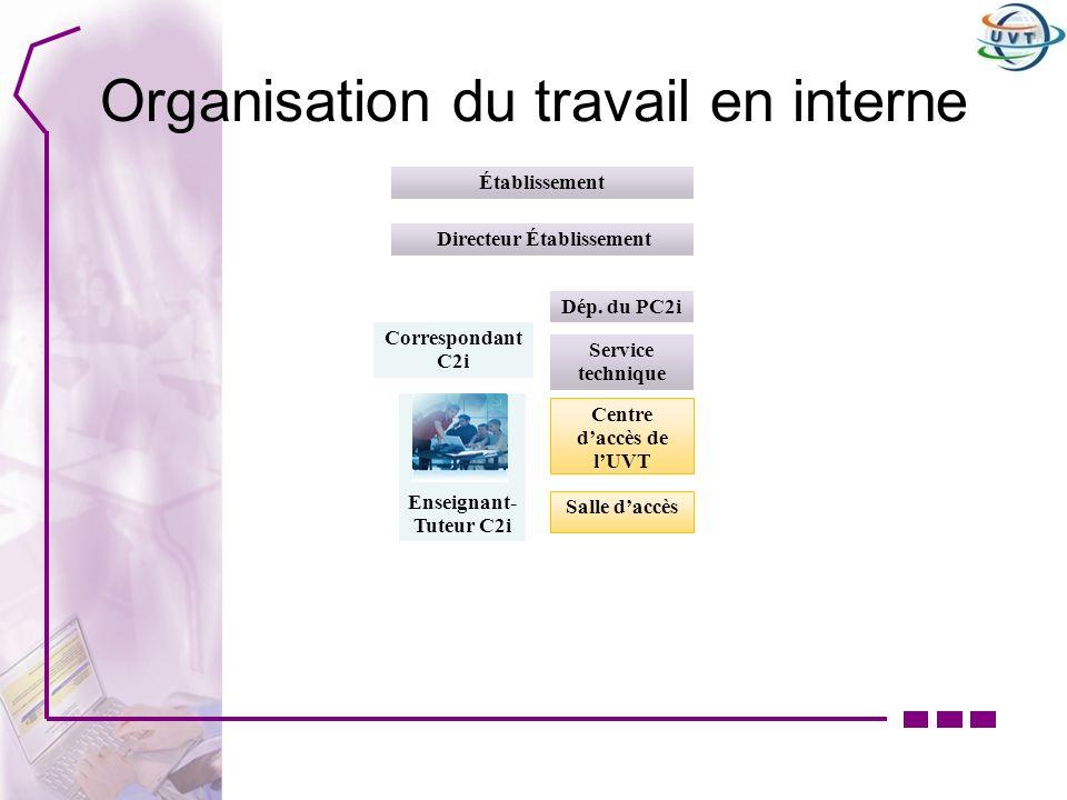 Organisation du travail en interne