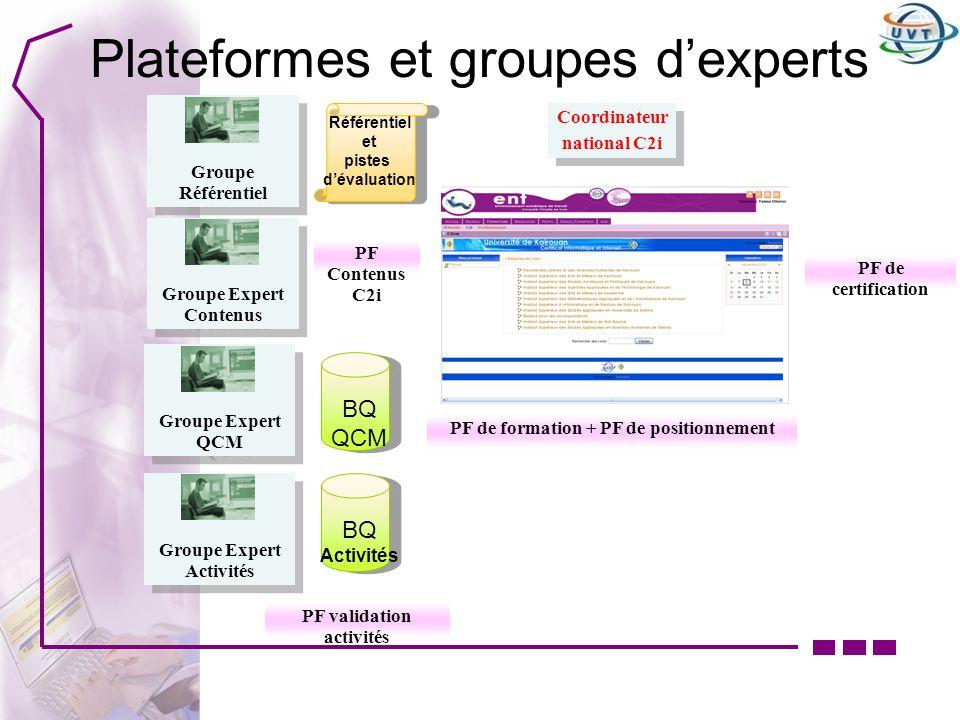 Plateformes et groupes d'experts