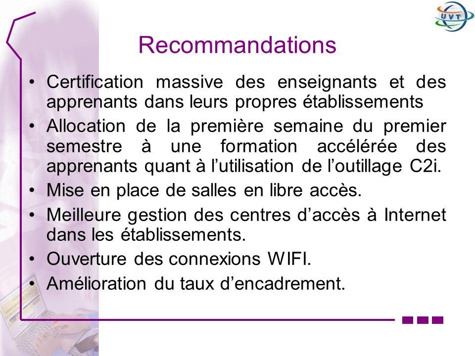 Recommandations Certification massive des enseignants et des apprenants dans leurs propres établissements.