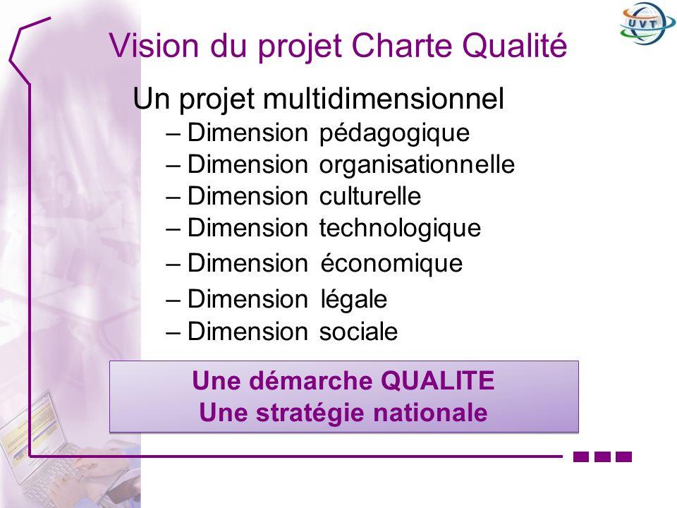 Vision du projet Charte Qualité