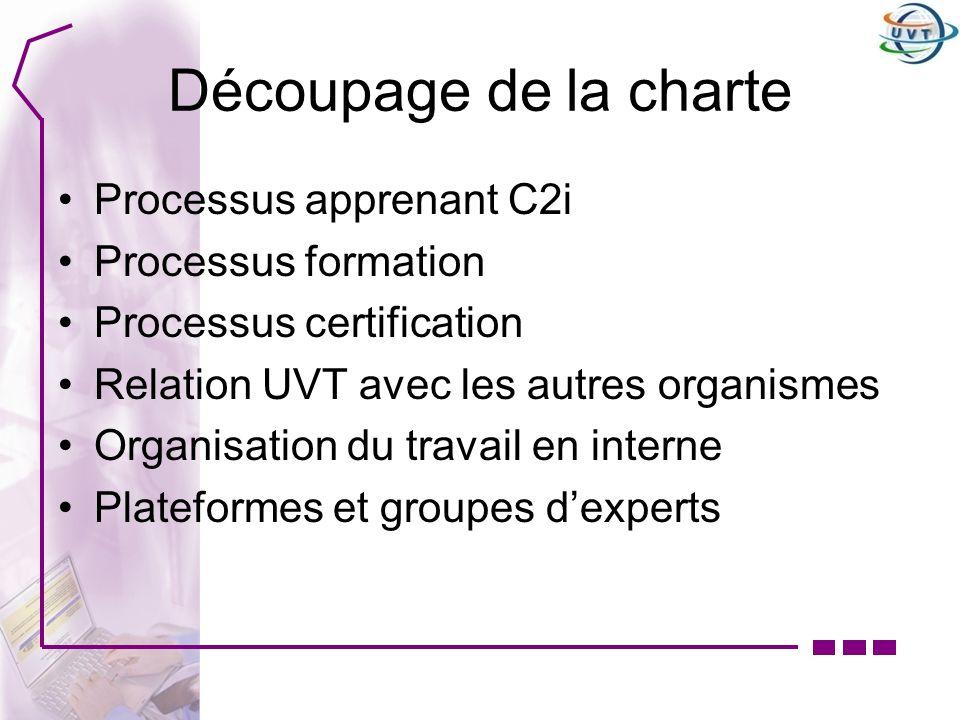 Découpage de la charte Processus apprenant C2i Processus formation