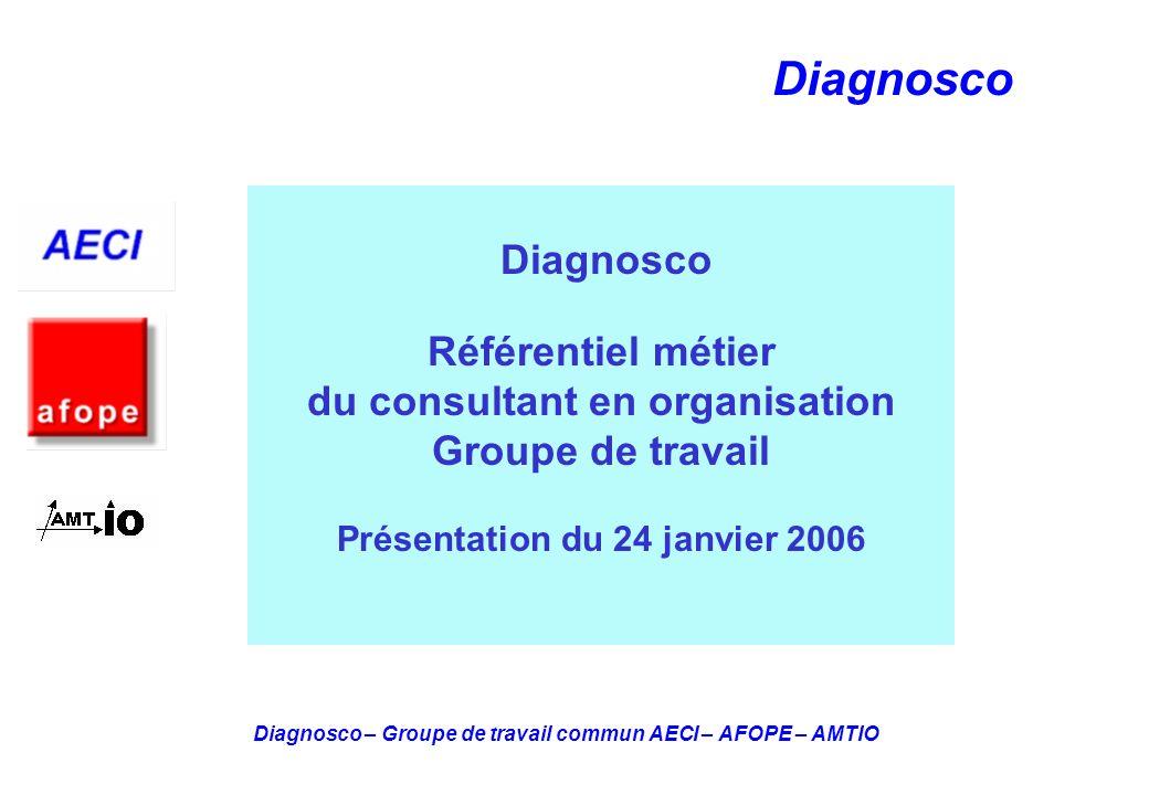 Diagnosco Référentiel métier du consultant en organisation Groupe de travail Présentation du 24 janvier 2006