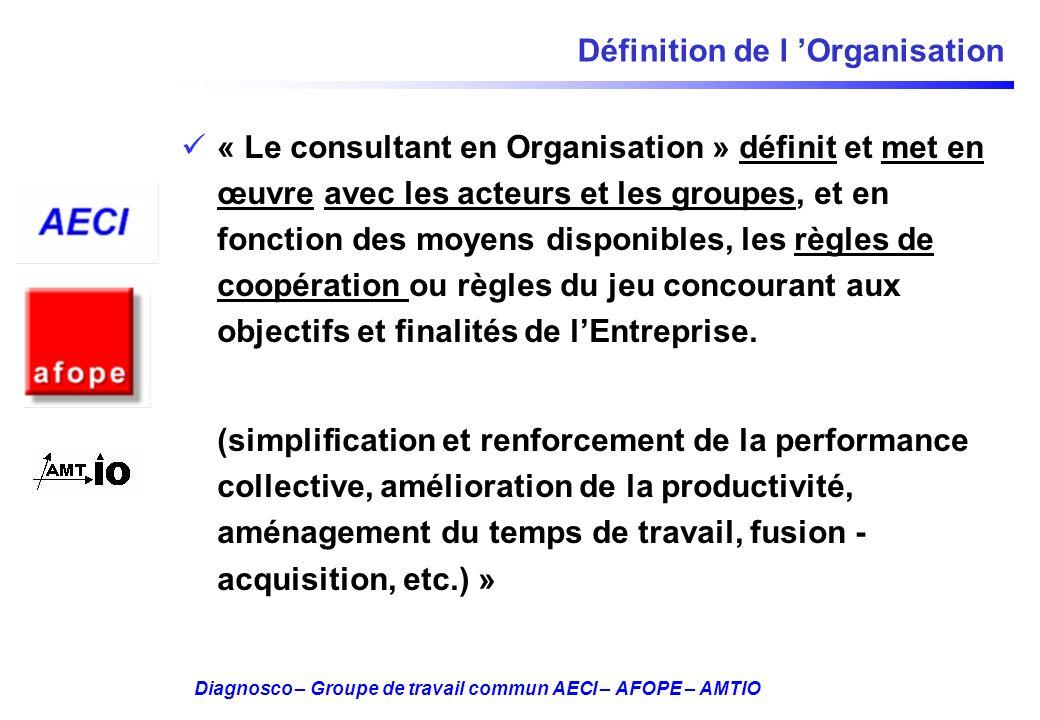 Définition de l 'Organisation