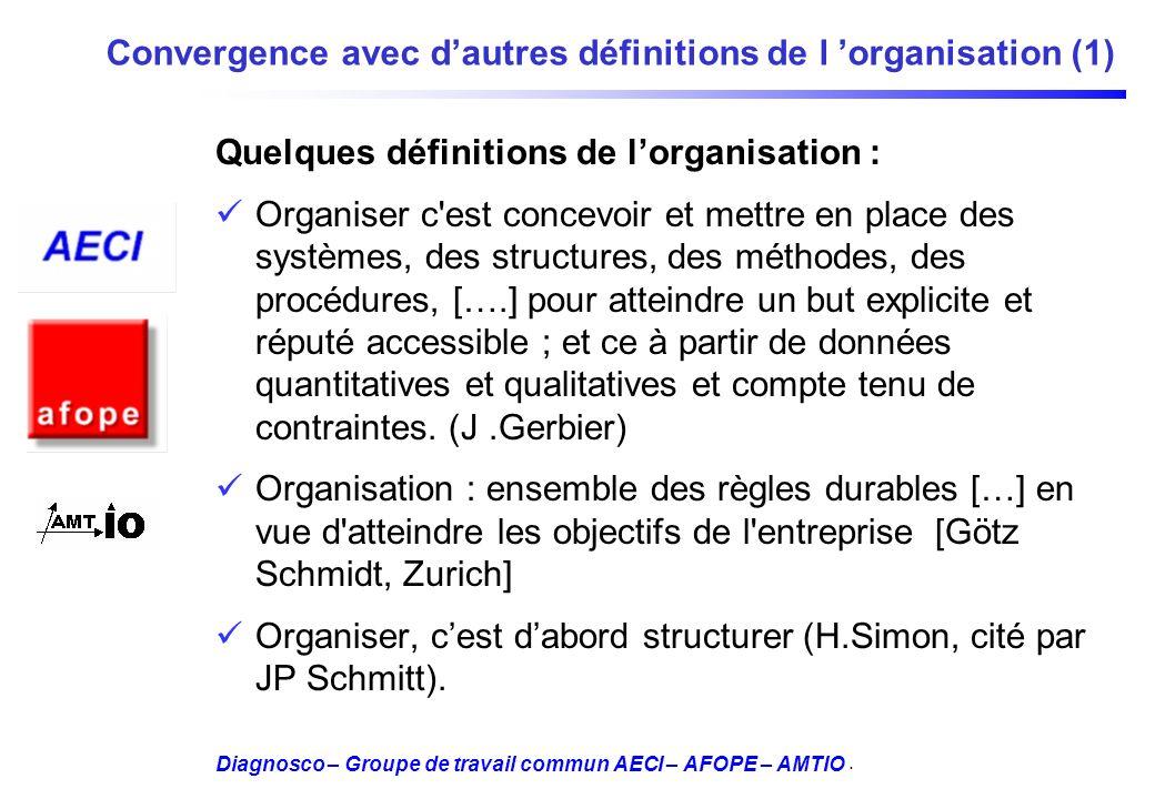 Convergence avec d'autres définitions de l 'organisation (1)