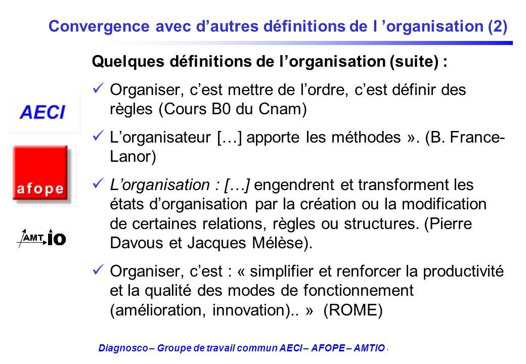 Convergence avec d'autres définitions de l 'organisation (2)