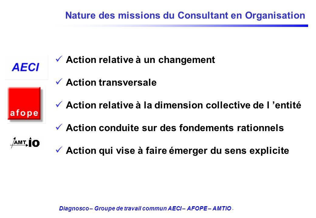 Nature des missions du Consultant en Organisation
