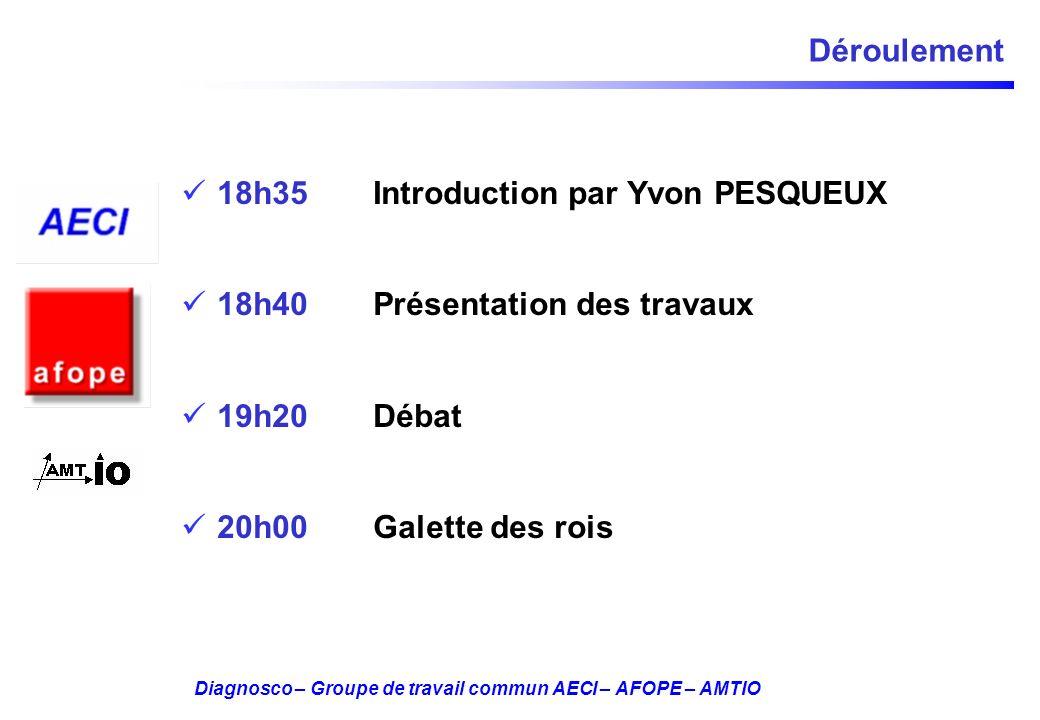 Déroulement 18h35 Introduction par Yvon PESQUEUX. 18h40 Présentation des travaux. 19h20 Débat.