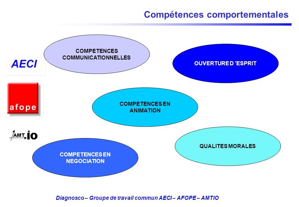 Compétences comportementales