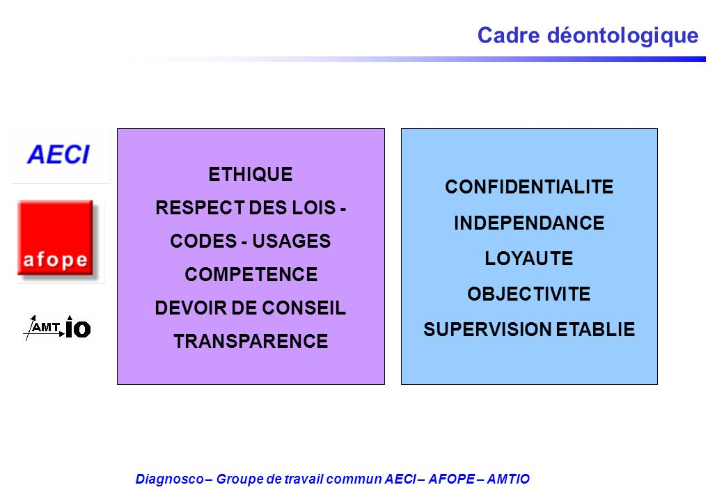 RESPECT DES LOIS - CODES - USAGES