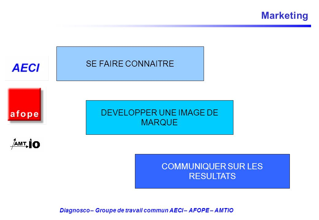 Marketing SE FAIRE CONNAITRE DEVELOPPER UNE IMAGE DE MARQUE
