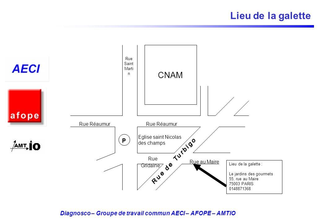 Lieu de la galette Rue Saint Martin CNAM Rue Réaumur Rue Rue au Maire