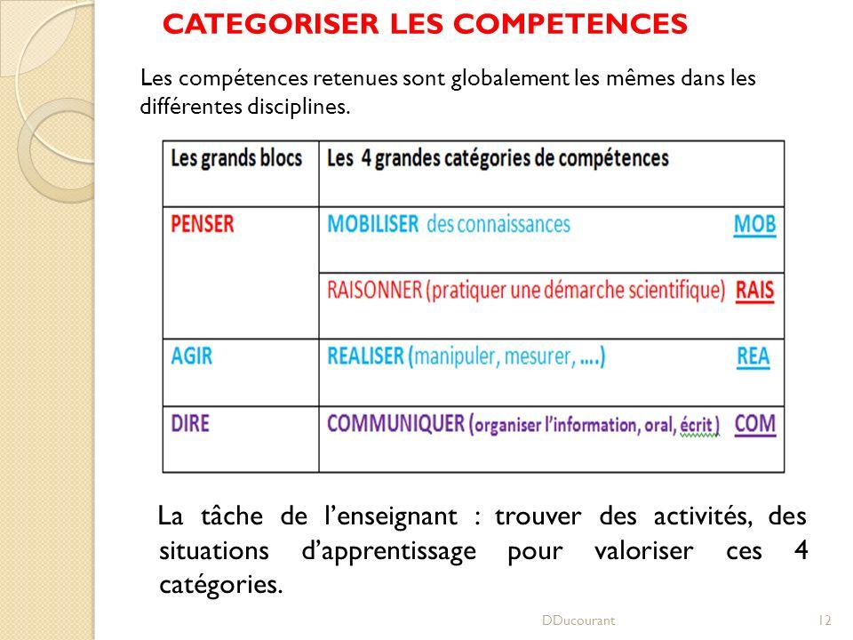 CATEGORISER LES COMPETENCES