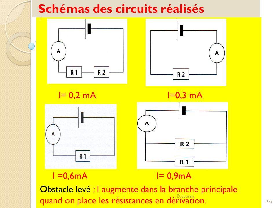 Schémas des circuits réalisés