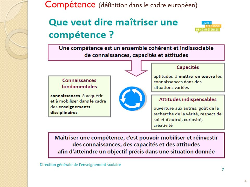 Compétence (définition dans le cadre européen)