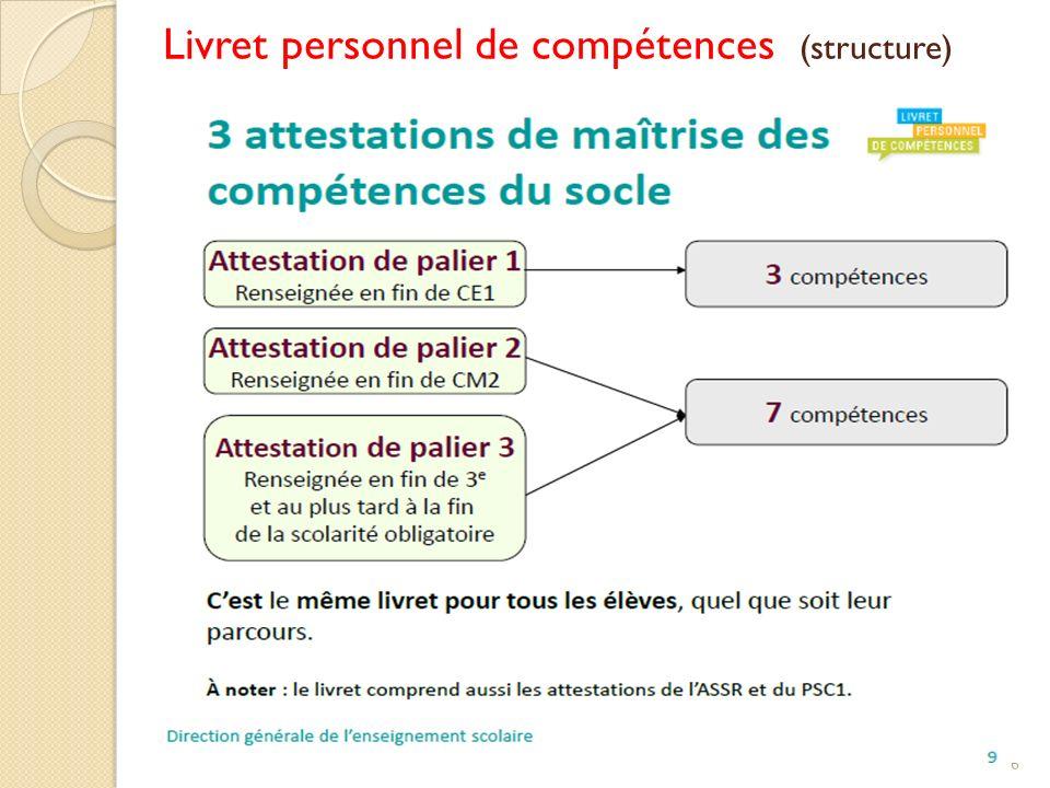 Livret personnel de compétences (structure)