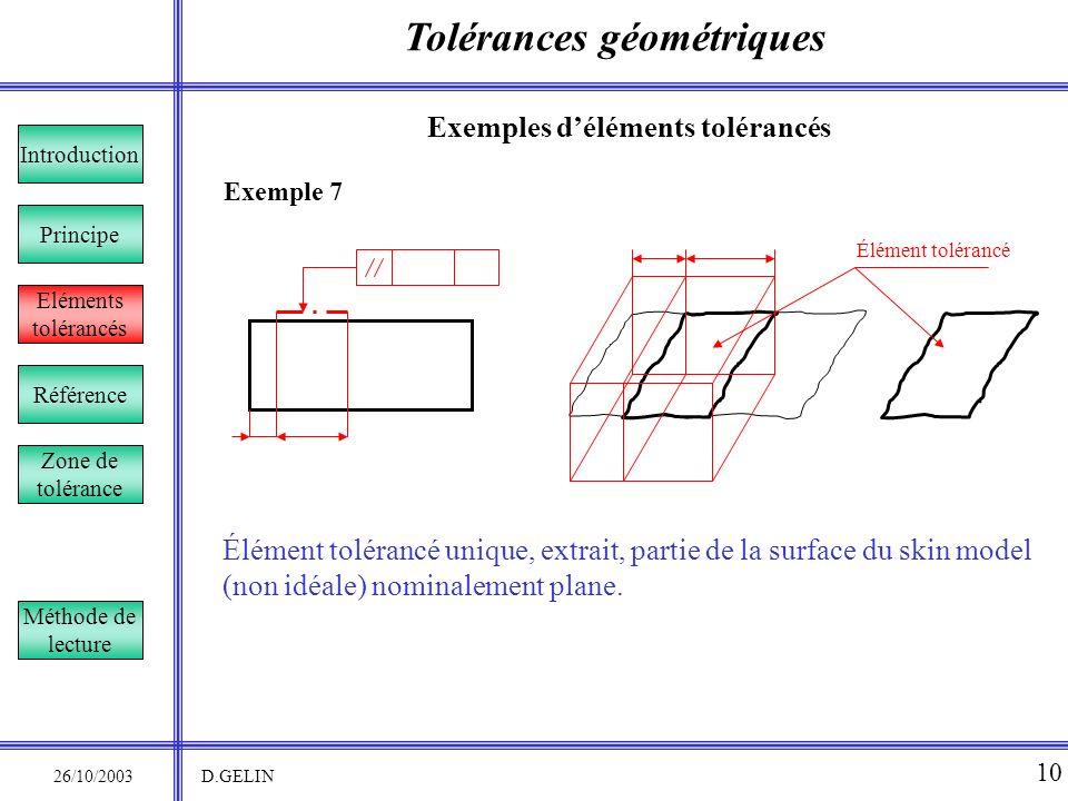 Tolérances géométriques Exemples d'éléments tolérancés