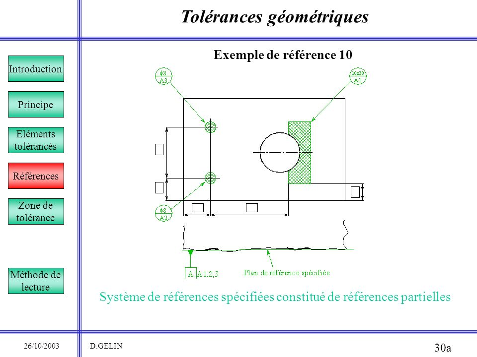 Tolérances géométriques