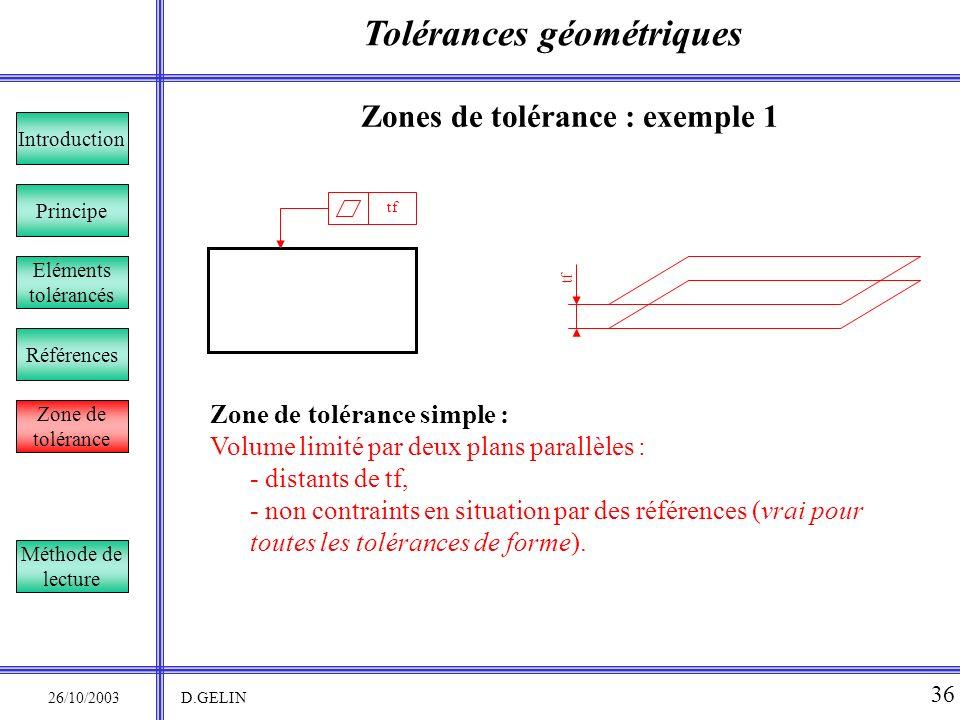 Tolérances géométriques Zones de tolérance : exemple 1