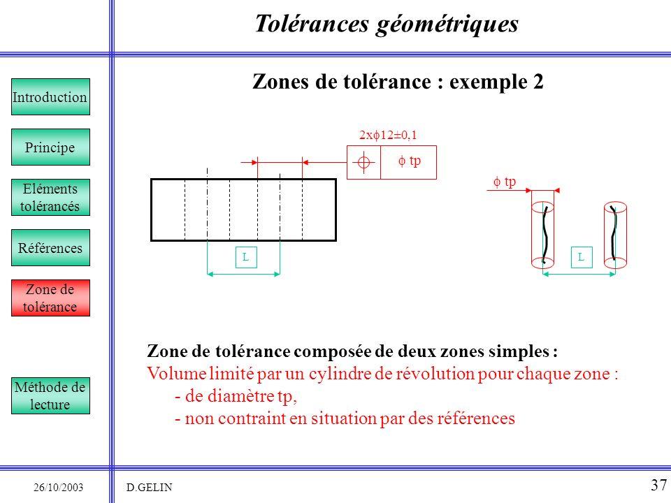 Tolérances géométriques Zones de tolérance : exemple 2