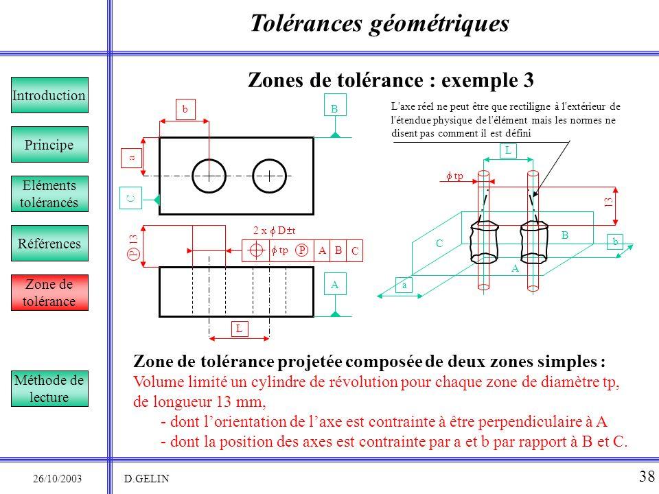Tolérances géométriques Zones de tolérance : exemple 3