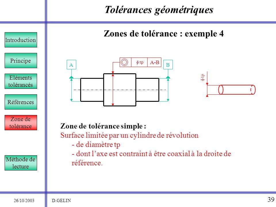 Tolérances géométriques Zones de tolérance : exemple 4