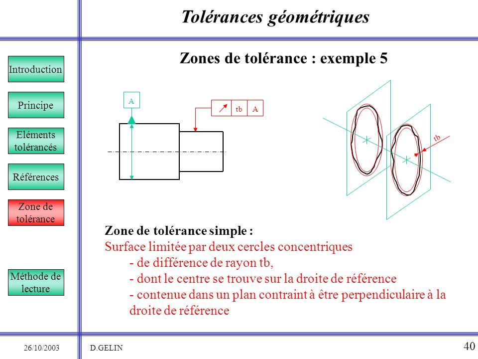 Tolérances géométriques Zones de tolérance : exemple 5