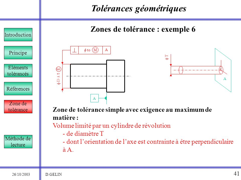 Tolérances géométriques Zones de tolérance : exemple 6