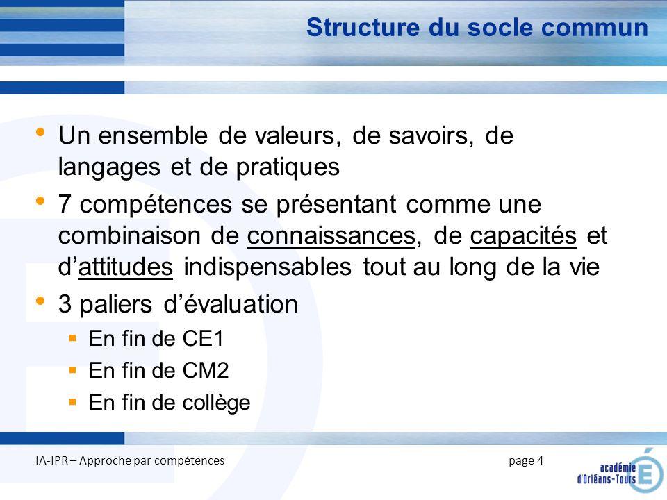 Structure du socle commun