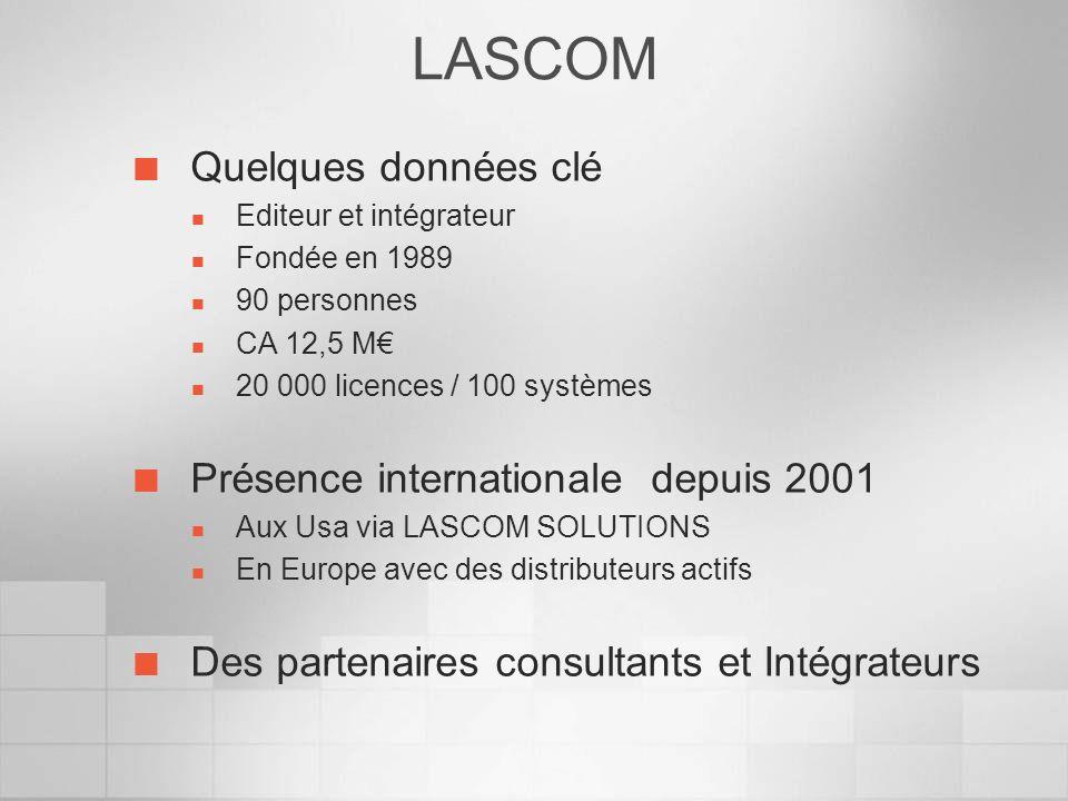 LASCOM Quelques données clé Présence internationale depuis 2001