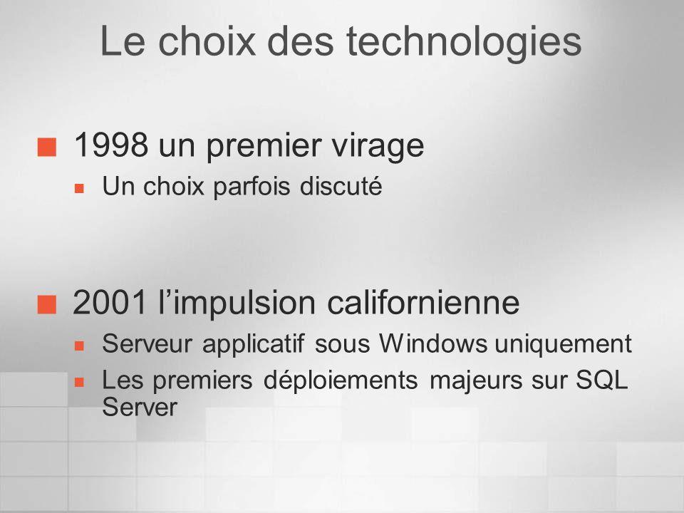 Le choix des technologies