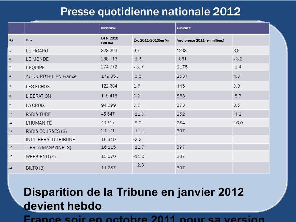 Presse quotidienne nationale 2012
