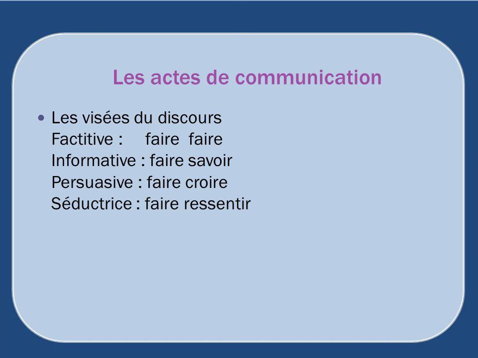 Les actes de communication