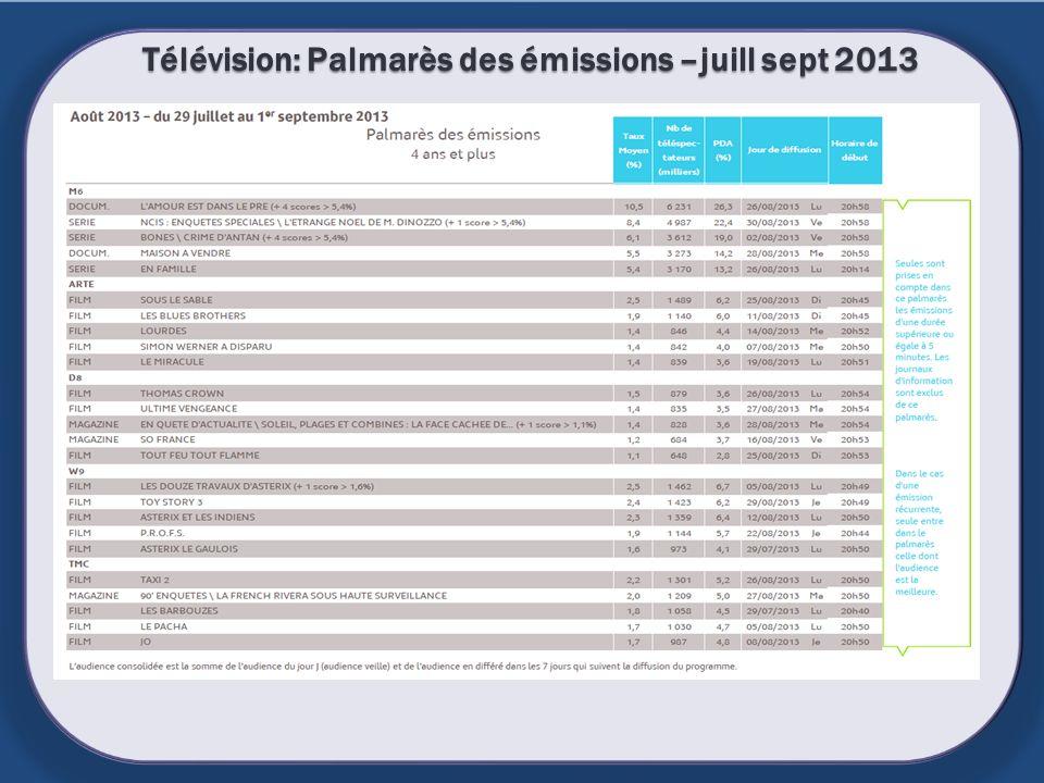 Télévision: Palmarès des émissions –juill sept 2013