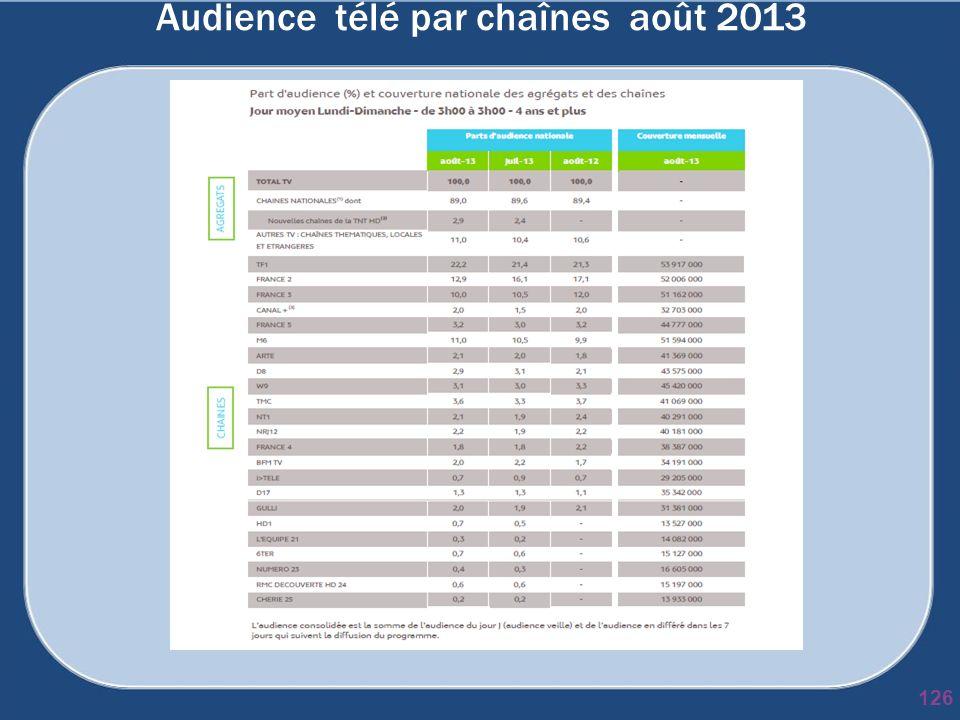 Audience télé par chaînes août 2013