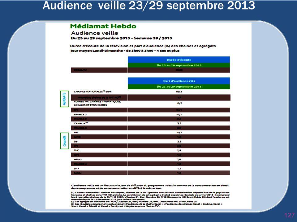 Audience veille 23/29 septembre 2013
